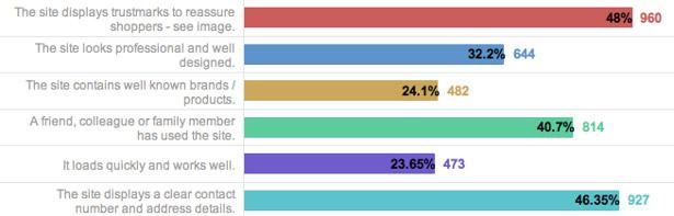 sondaggio1