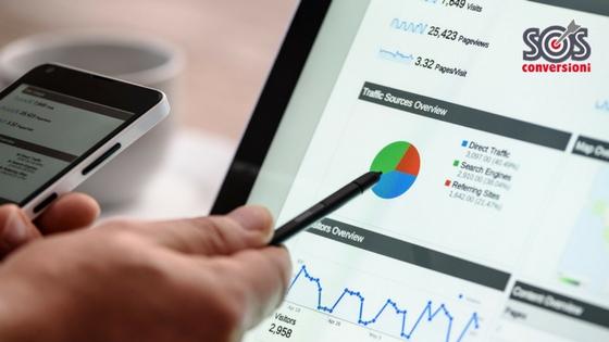Analitics ecommerce